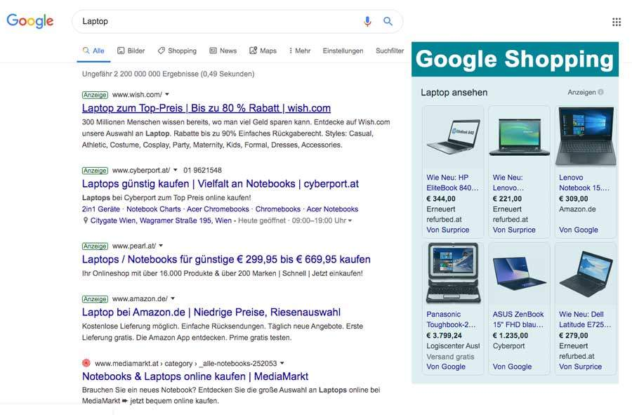 Google Shopping in den Serp